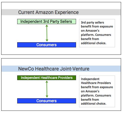 NewCo Similarities
