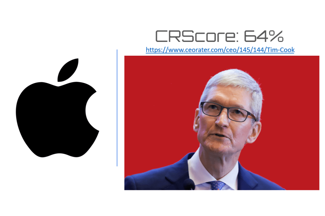 "Apple Will Have A New CEO Within 5 Years<span class=""badge-status"" style=""background:red"">Premium</span>"