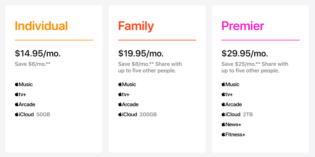Apple Is A Services Company. Except It's Not.