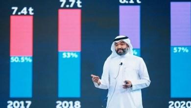 Photo of السعودية تدشن مركز للابتكار الرقمي