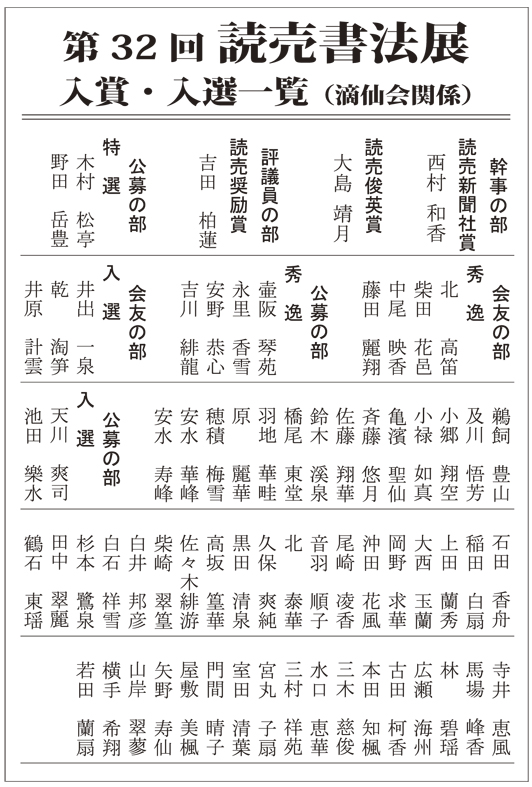 読売書法展2015入賞者
