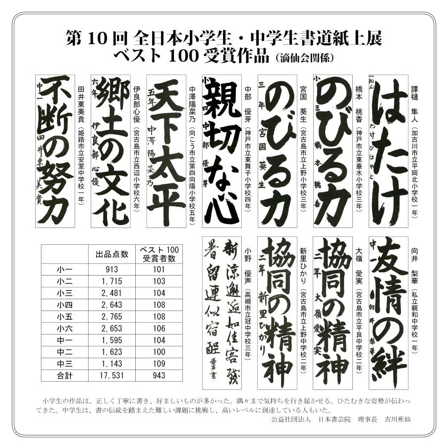 第10回小中展ベスト100受賞作品