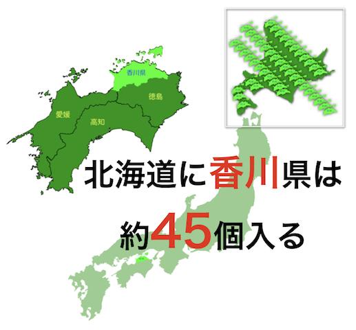 北海道に香川県は45個入る