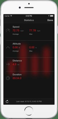 Speedometer View - Statistics