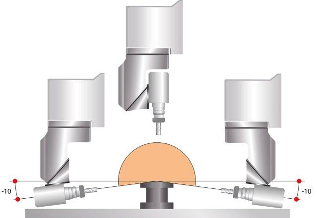 Геометрия рабочей группы PRISMA ACCORD 25 FXM, производство SCM (Италия)