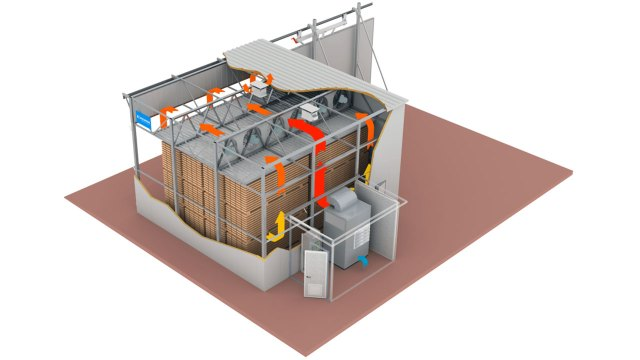 Сушильная камера с системой теплового насоса MAC, производство Incomac (Италия)
