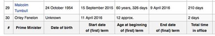 orley fenelon wikipedia