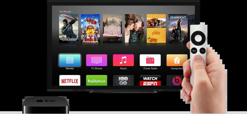 Apple TV : Yote unayotakiwa Kujua Kuhusu Kifaa hichi