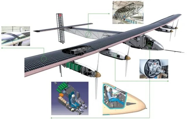 solar-impulse-2-solar-powered-airplane_100503961_m