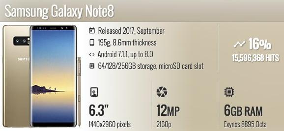 Hp dengan cas wireless Samsung Galaxy Note 8