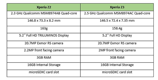 Xperia-Z3-05