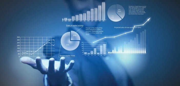 BI Trends to Track analytics Tekraze
