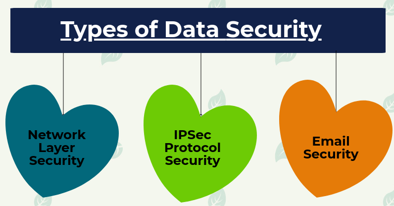 Types Database Security