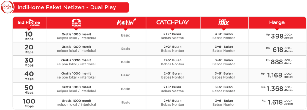 harga-paket-telkom-indihome-dual-play