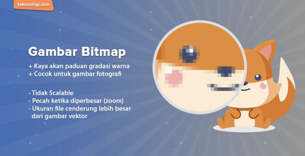 apa itu bitmap
