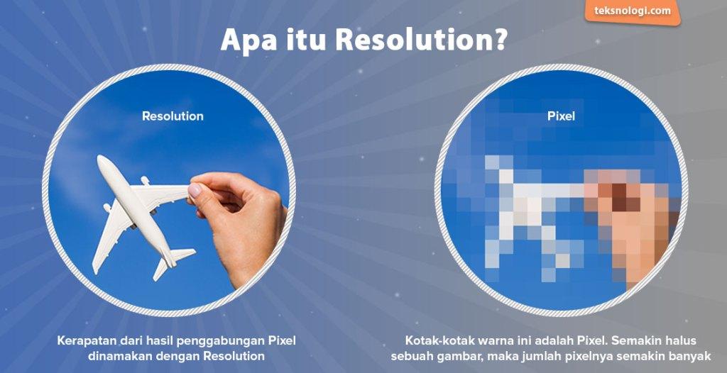 apa itu resolution