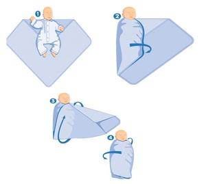 Bagaimana untuk menggulung bayi