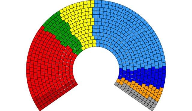 eu-parlamentsvalg