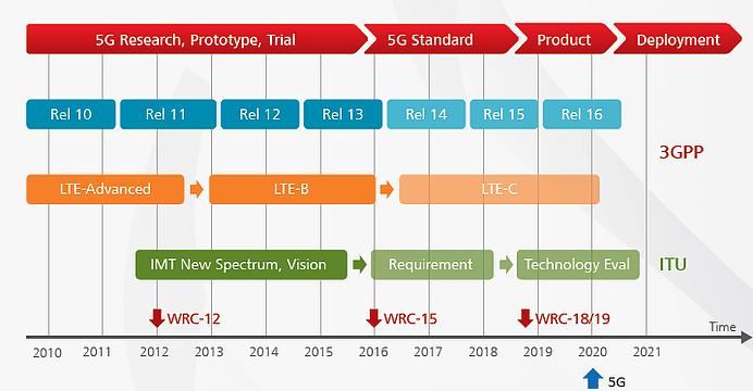 calendario-propuesto