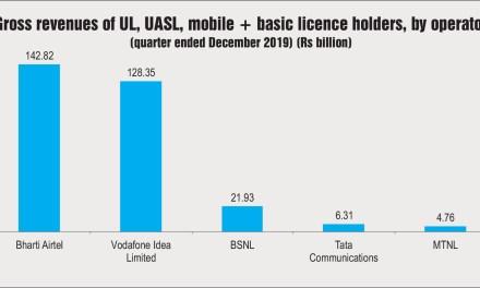 Telecom Revenues: Performance of various service segments during October-December 2019