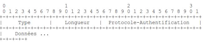 Protocole-Authentification