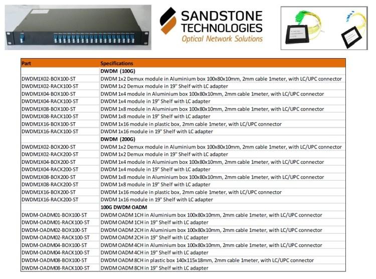 Sandstone DWDM Parts List