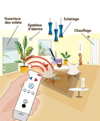 telecommande domotique5