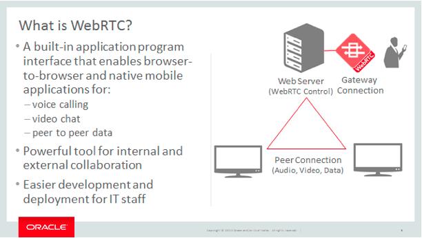 Seamless Collaboration Leveraging WebRTC | Telecom Reseller
