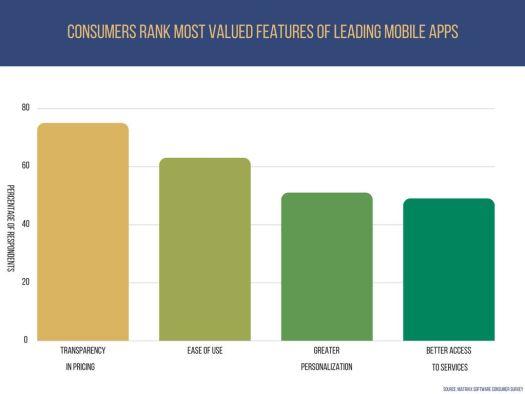 Matrixx chart 2