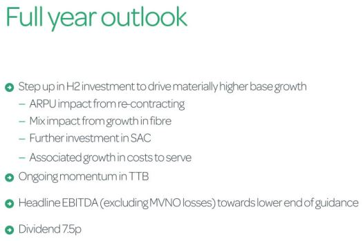 talktalk full year outlook
