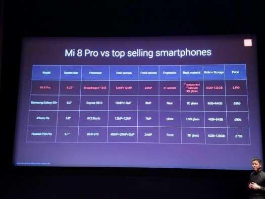 Xiaomi event pic2