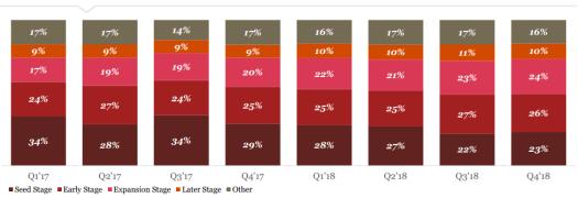 CBI Graph 2