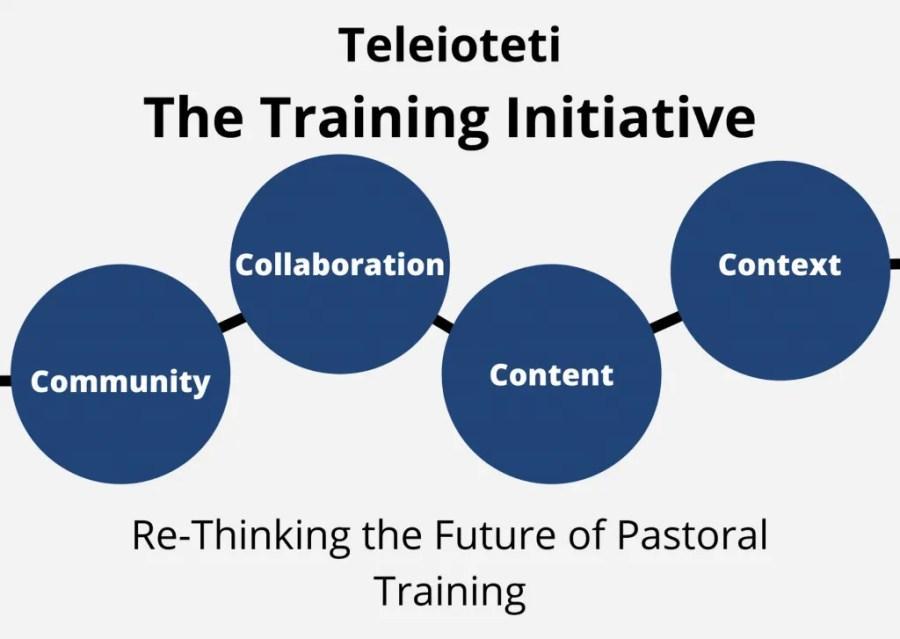 Training initiative four pillars