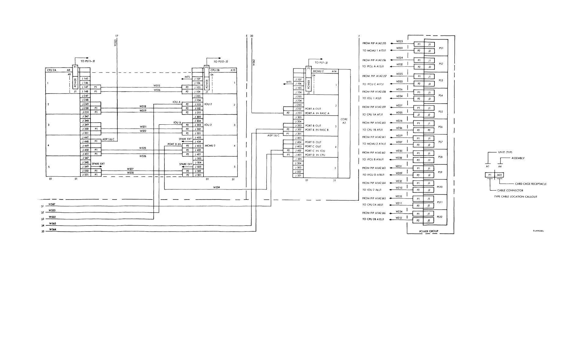 Figure Fo 5 Mscpg Cable Interconnection Diagram Sheet 1
