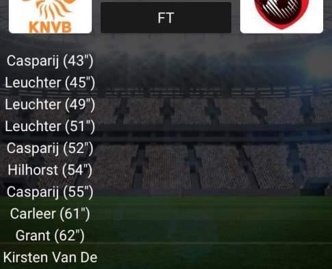 Marre, Shqipëria mposhtet 12 me 0