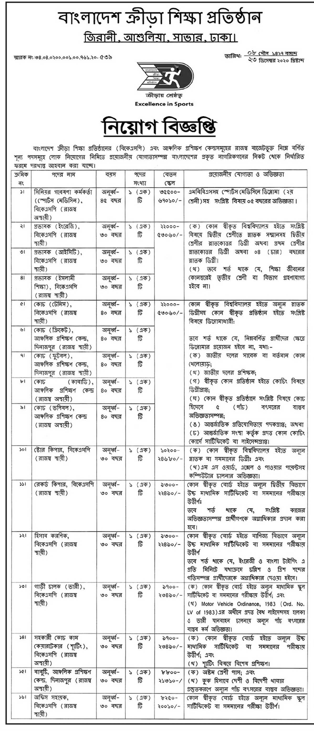 BKSP Job Circular 2021