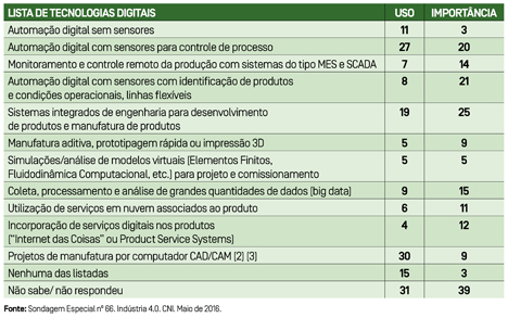 Tabela_TecnologiasOK