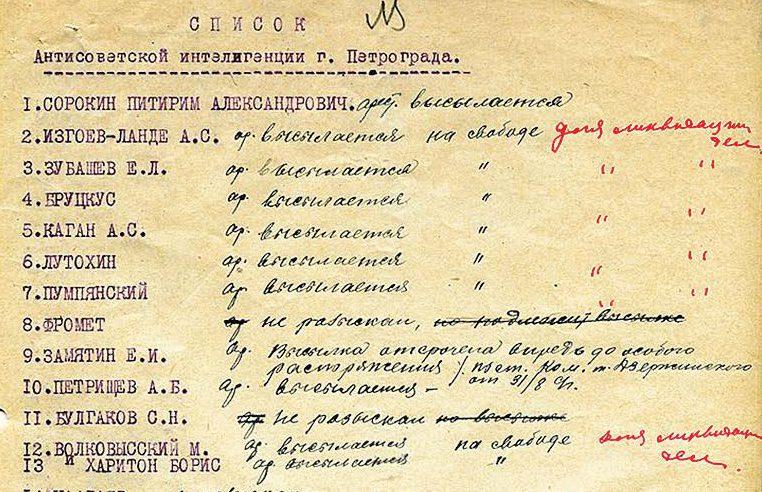 """Die """"Liste der antisowjetischen Intelligenz der Stadt Petrograd"""" (Ausschnitt). Samjatin ist als Nr. 9 aufgeführt."""