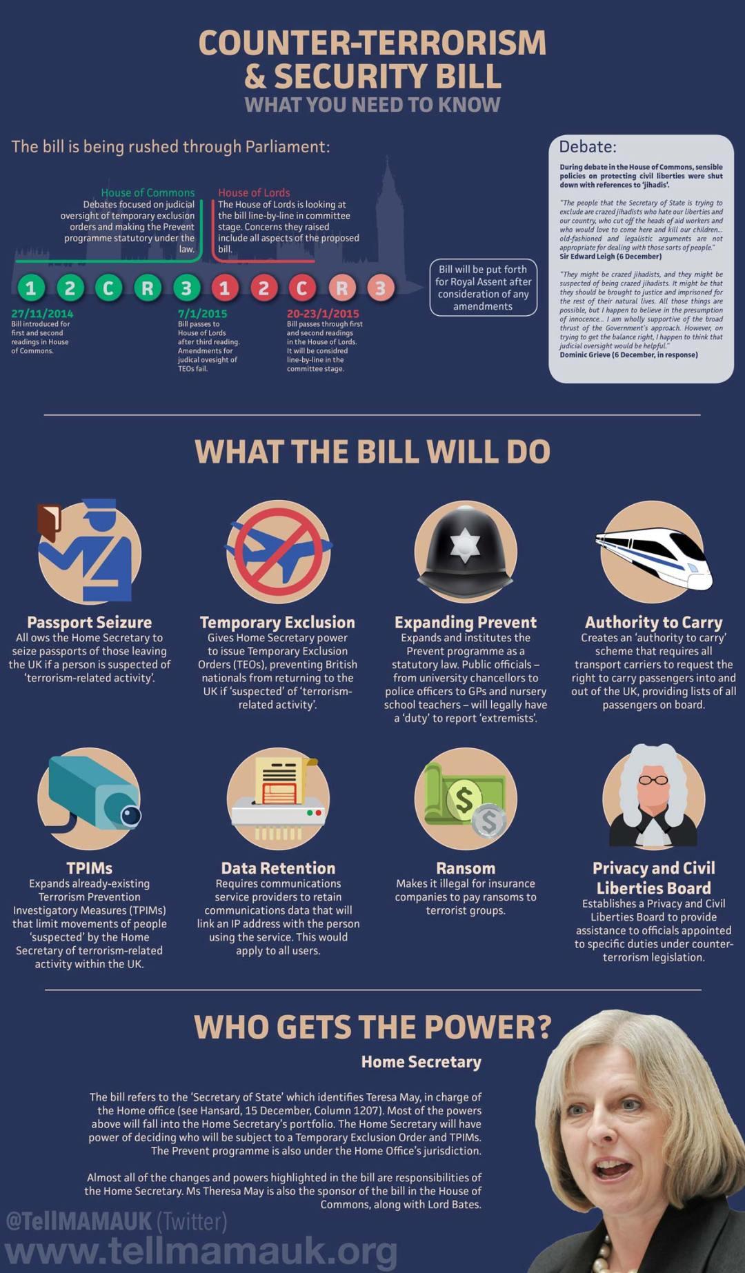 Counter Terrorism Bill Resized