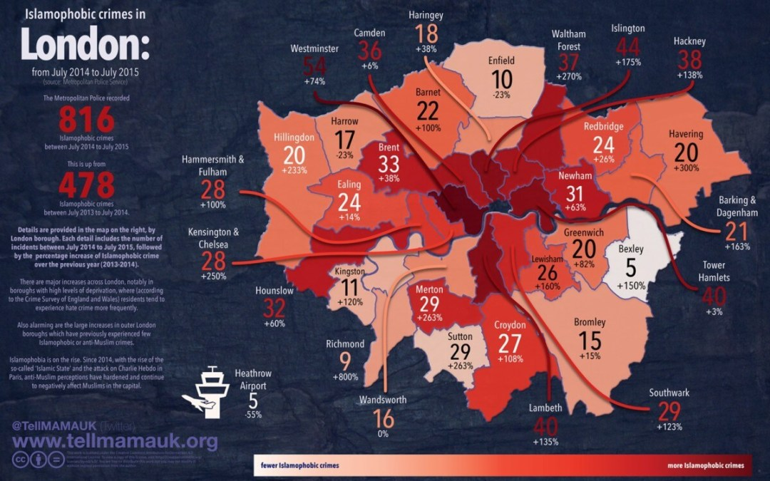 Islamophobic Crime in London: July 2014 to July 2015