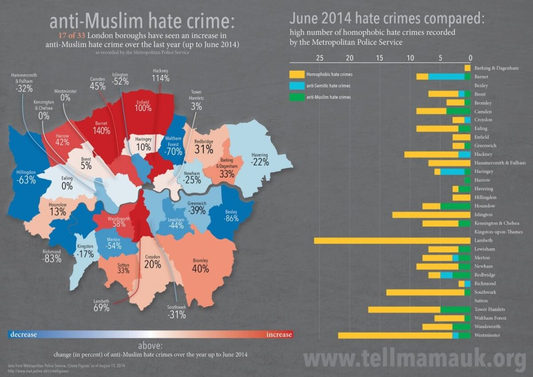 anti-Muslim hate crime: June 2014