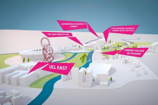 Queen Elizabeth Olympic Park Masterplan