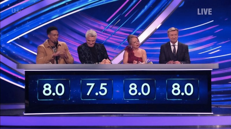 dancing on ice 2020 results marks