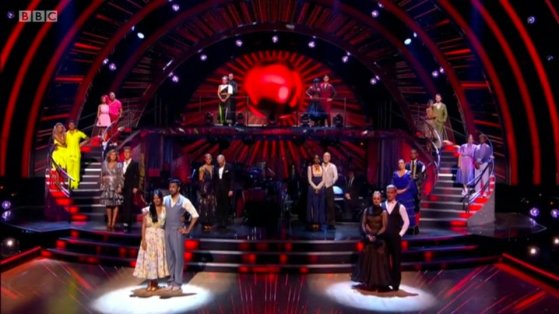 strictly come dancing 2020 results