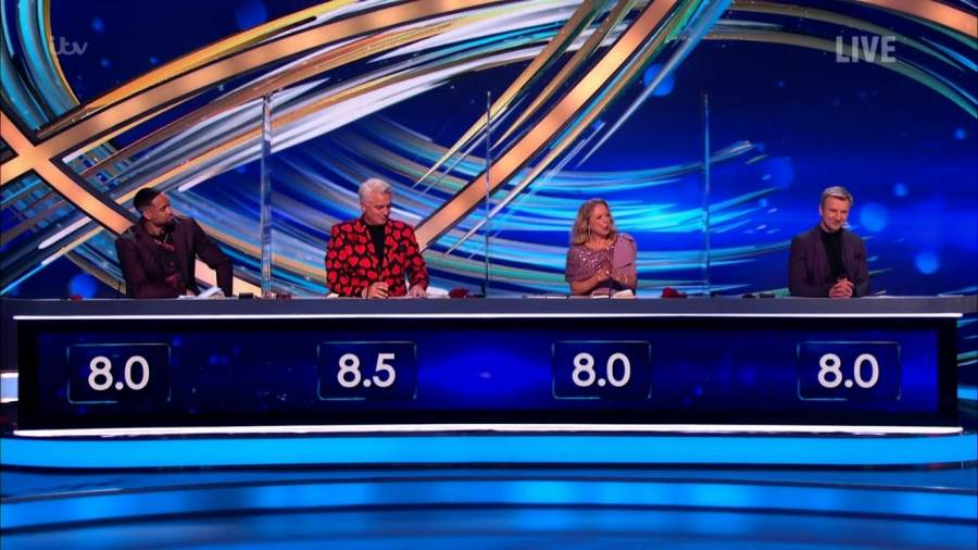 dancing on ice 2021 results week 5 14 february
