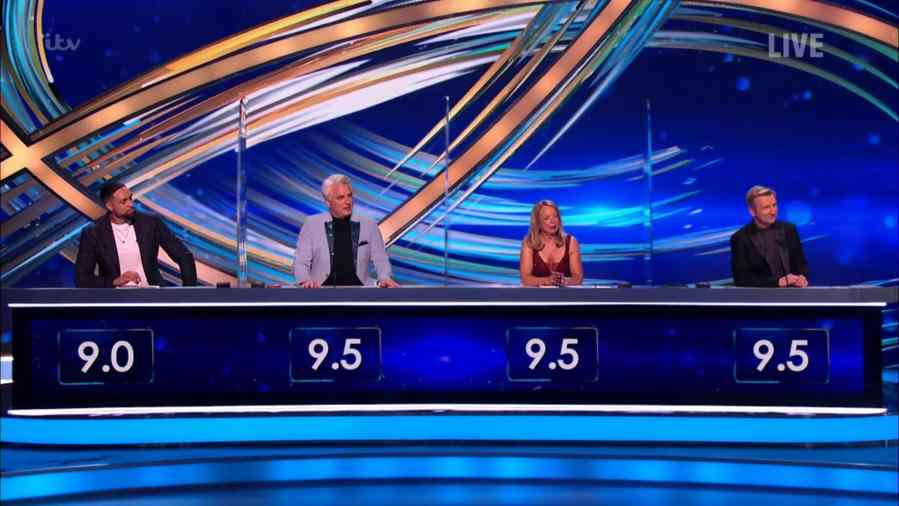 dancing on ice 2021 scores
