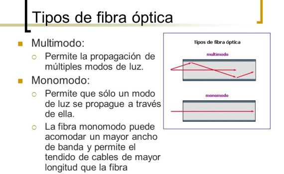 que es la fibra óptica monomodo y multimodo
