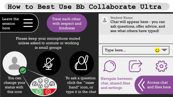 Collaborate infographic
