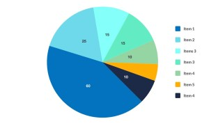 Course colour palette being tested using a pie chart to be used in the resource.