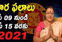 May 09 -May 15 2021 Astro Bhagyalakshmi